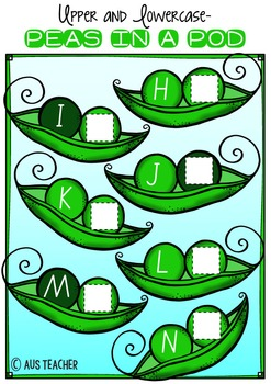 ALPHABET - PEAS IN A POD - QLD, NSW, VIC, TAS AND SA FONTS