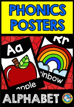 ALPHABET POSTERS: BACK TO SCHOOL CLASS DECOR: ALPHABET LETTERS CARDS
