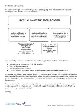 ALPHABET UNIT COMMUNICATION (ARABIC)