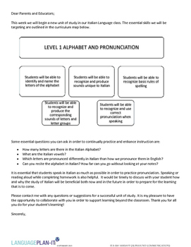ALPHABET UNIT COMMUNICATION (ITALIAN 2015 EDITION)