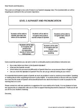 ALPHABET UNIT COMMUNICATION (SPANISH 2015 EDITION)