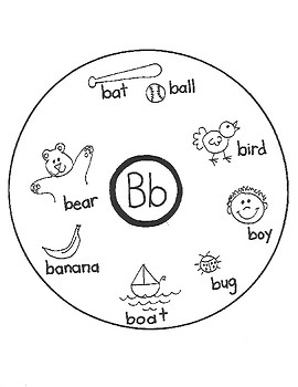 ALPHABET WORD CIRCLE MAPS for Early Learners (A-B-C-D)