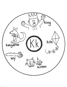 ALPHABET WORD CIRCLE MAPS for Early Learners (I-J-K-L)
