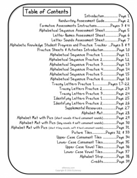 ALPHABETIC KNOWLEDGE FORMATIVE ASSESSMENTS & PRACTICE ACTIVITIES