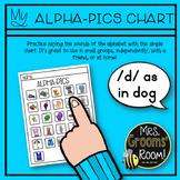 ALPHAPICS:  A PHONICS PICTURE CHART