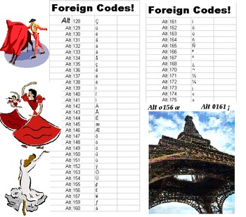 ALT Codes for World Languages, French Alt Codes, Spanish A
