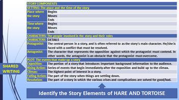 ALTERNATE ENDING STORY (BASED ON FABLES) LESSON PRESENTATION