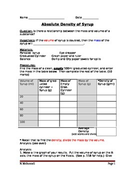 ALesson 10 Density of Syrup Lab Worksheet