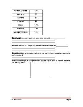 ALesson 15 boiling Point Worksheet