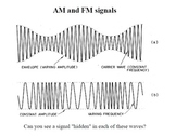 AM and FM signals