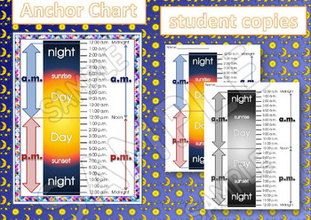 AM and PM Anchor Charts and Photo Reference Cards