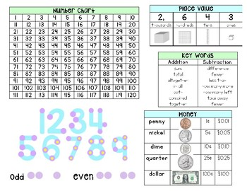 Amazing! All Year Student Math Resource (Common Core Aligned)