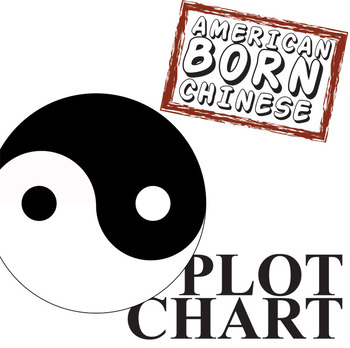 AMERICAN BORN CHINESE Plot Chart Organizer (by Yang) - Freytag's Pyramid