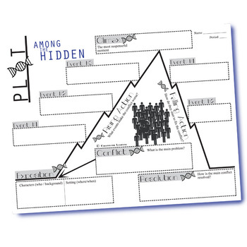 AMONG THE HIDDEN Plot Chart Organizer (by Peterson) - Freytag's Pyramid