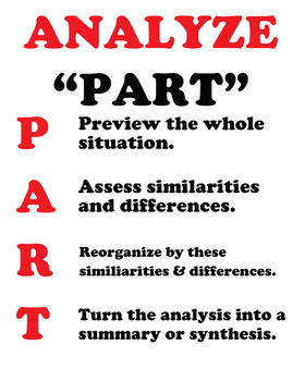 """""""ANALYZE"""" Poster: Acronym for Teaching Thinking Skills in the CCSS"""