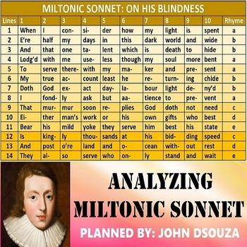 ON HIS BLINDNESS: ANALYZING MILTONIC SONNET