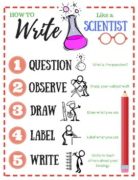 ANCHOR CHART: Write Like a Scientist