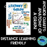 ANCHOR CHARTS: ANATOMY OF A GRAPH- 1 CHART, 2 PNG FILES