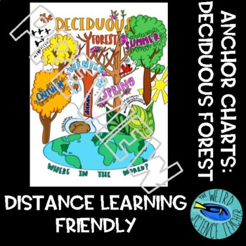 ANCHOR CHARTS: DECIDUOUS FOREST - 1 CHART, 2 PNG FILES