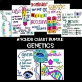 BUNDLE: SCIENCE SCAFFOLDED NOTES/ ANCHOR CHARTS: DNA AND G