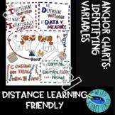 ANCHOR CHARTS: IDENTIFYING VARIABLES