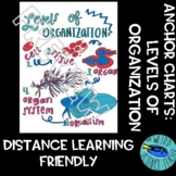 DISTANCE LEARNING SCIENCE ANCHOR CHART/ SCAFFOLDED NOTES: