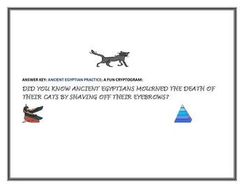 ANCIENT EGYPTIAN PRACTICE: A FUN CRYPTOGRAM