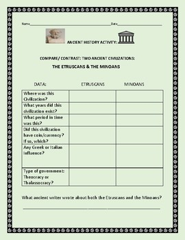 ANCIENT HISTORY ASSIGNMENT:COMPARE THE ETRUSCANS & THE MINOANS