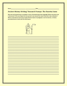 ANCIENT HISTORY/WRITING RESEARCH PROMPT: THE ROSETTA STONE