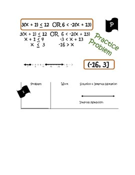 AND/OR Compound Inequalities Fix It or Forget It