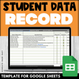 ANECDOTAL NOTES TEMPLATE Digital Teacher Observation Recor