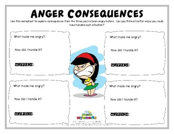 ANGER CONSEQUENCES