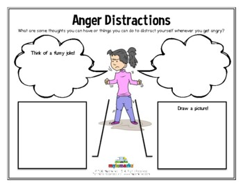 ANGER DISTRACTIONS
