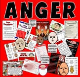 ANGER MANAGEMENT - LESSONS, TEACHING RESOURCES KS2, KS3, KS4 EMOTIONS BEHAVIOUR