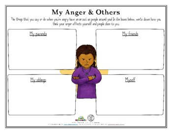 MY ANGER & OTHERS
