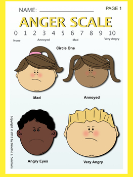 ANGER SCALE FOR KIDS