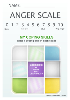 ANGER SCALE - COPING SKILLS