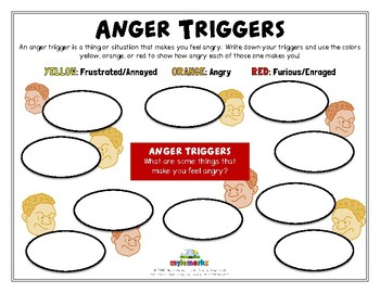 ANGER TRIGGERS