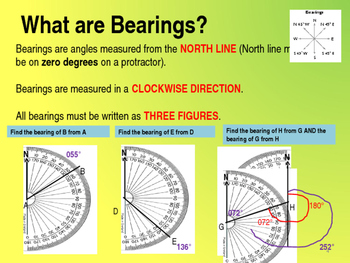ANGLES AND BEARINGS