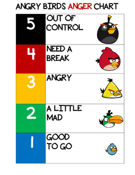 ANGRY BIRDS ANGER CHART
