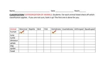 ANIMAL CLASSIFICATION WORKSHEET GRADES 3-6