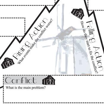 ANIMAL FARM Plot Chart Organizer Diagram Arc (by Orwell) - Freytag's Pyramid