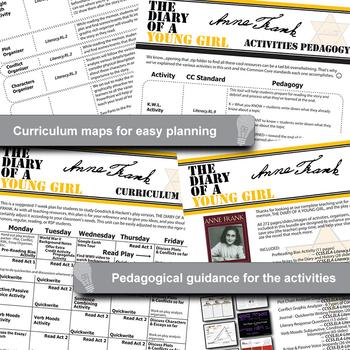 THE DIARY OF ANNE FRANK Unit Plan - Memoir Study Bundle - Literature Guide