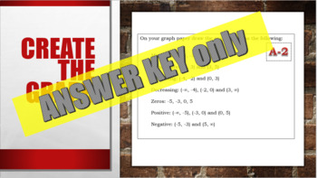 ANSWER KEY only for Stations Graphical Analysis and Factoring