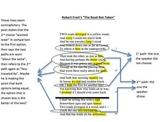 ANY Poem! Comprehensive: Diction, Tone, Mood, Topic, Theme, Symbolism, Etc STAAR