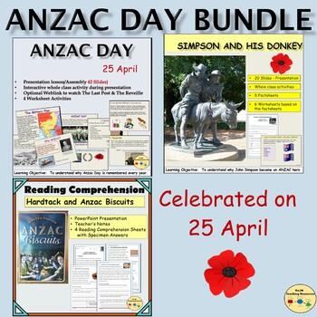 ANZAC Day Bundle Legend John Simpson Presentation ANZAC Biscuits Comprehension