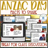ANZAC Day PowerPoint for Kids