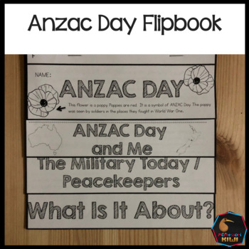 ANZAC Day Flipbook