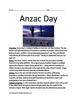 ANZAC Day - Full History Facts Information Australia New Zealand Veterans Day
