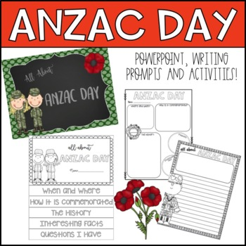 ANZAC Day History and Activities